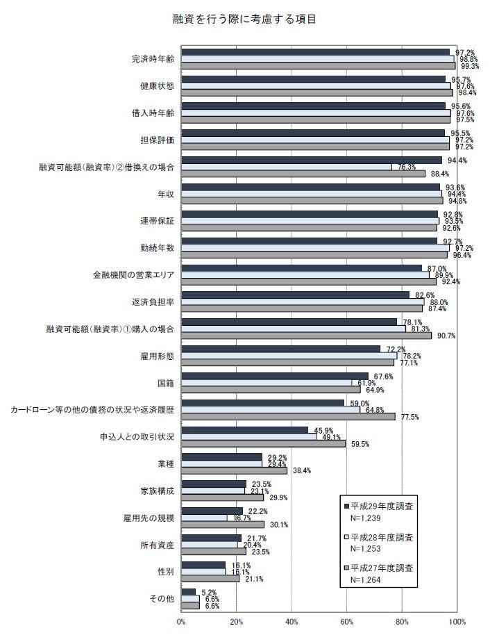 住宅ローン仮審査落ちる04